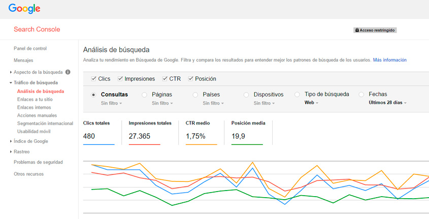 estadísticas google search console